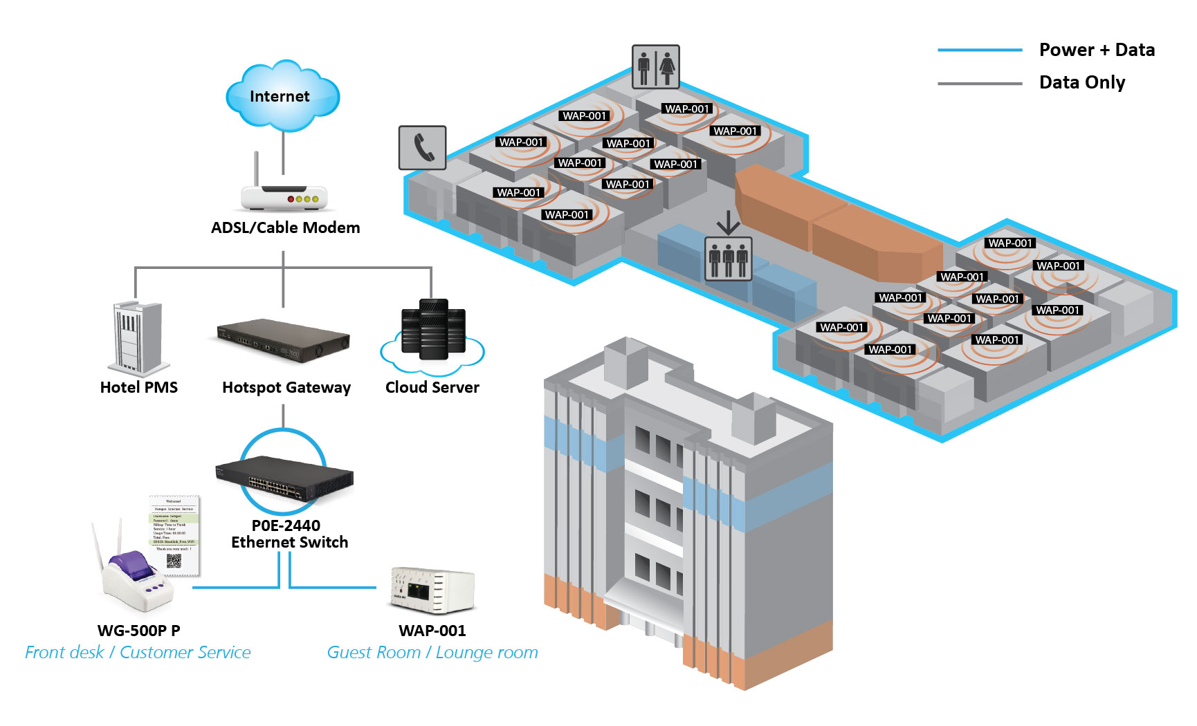 Access point handlink for Architecture wifi